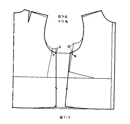 原型胸围的放缩配比问题