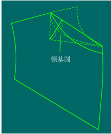 解构-衣领结构原理设计