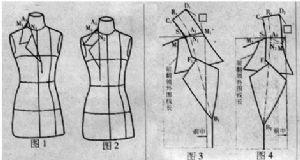 认清翻驳领肩线处领面宽与颈侧处领宽的区别